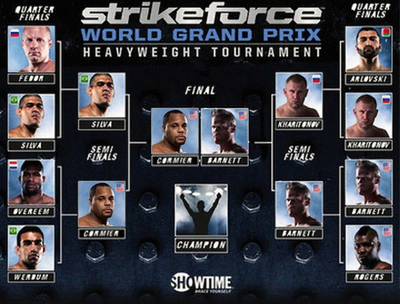 Зарплаты участников турнира Strikeforce World Grand Prix: Barnett vs. Kharitonov