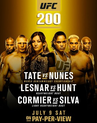 Результаты и бонусы UFC 200: Tate vs. Nunes