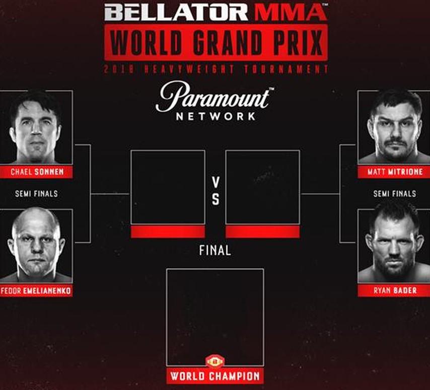 Гран-при тяжеловесов Bellator