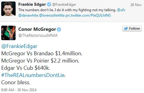 Твиттер Макгрегора