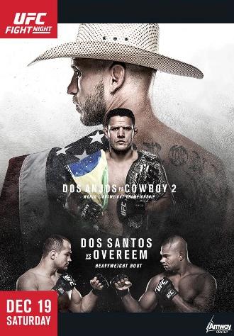 Результаты и бонусы UFC on Fox: dos Anjos vs. Cerrone 2