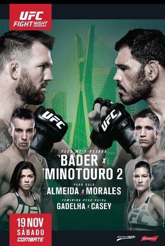 Результаты и бонусы UFC Fight Night: Bader vs. Nogueira 2