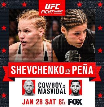 Результаты и бонусы UFC on Fox: Shevchenko vs. Peña